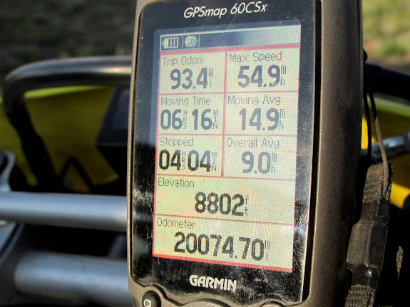 GPS at the end of the ride