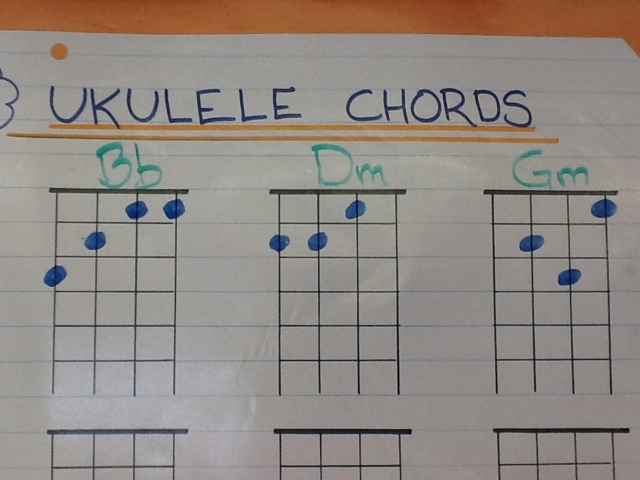 Gang Of Rhythm Chukuleles