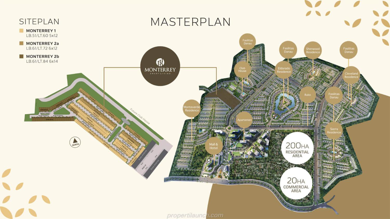 Siteplan Cluster Monterrey