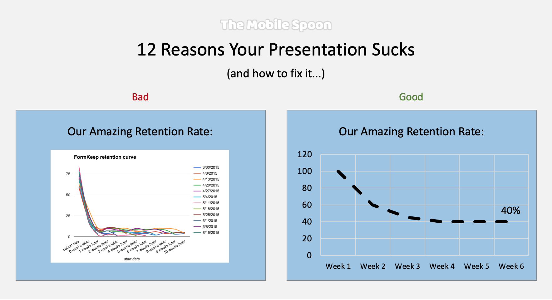 12 reasons your presentation sucks (and how to fix it)