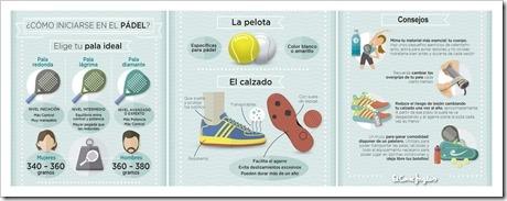 Mini infografía para iniciarse en el pádel gracias a El Corte Inglés.