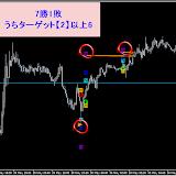 USD/CHF M5 6月勝率 80.74% リアルタイムで確認した直近シグナル6.30まで