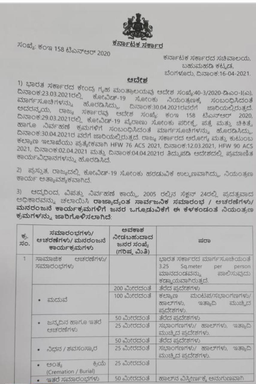 Guideline from State Government for 2nd wave of Kovid 19 Published Date: 16-04-2021