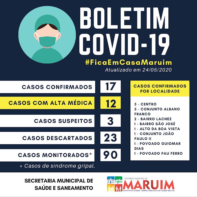 Secretaria de Saúde divulga dois novos casos de coronavírus em Maruim