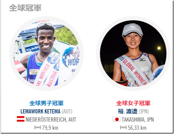 一生至少要參加一次的大逃殺路跑 2015 Wings for Life World Run in Yilan (宜蘭), Taiwan_12