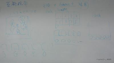 互動程式專題設計討論(1):互動繪本