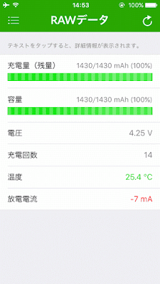 iPhone 5sのバッテリー交換後1週間使用して容量が100%になった