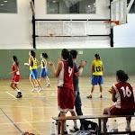 NBA- Claret Junior F