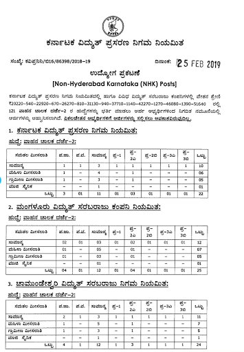 kPTCL: Vacancies for vacant vehicle driver posts in Karnataka Electricity Transmission Corporation