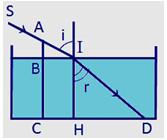 hướng dẫn giải bài tập vật lý phổ thông 11 khúc xạ ánh sáng chương trình mới