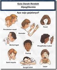 Penyakit Hipoglikemia