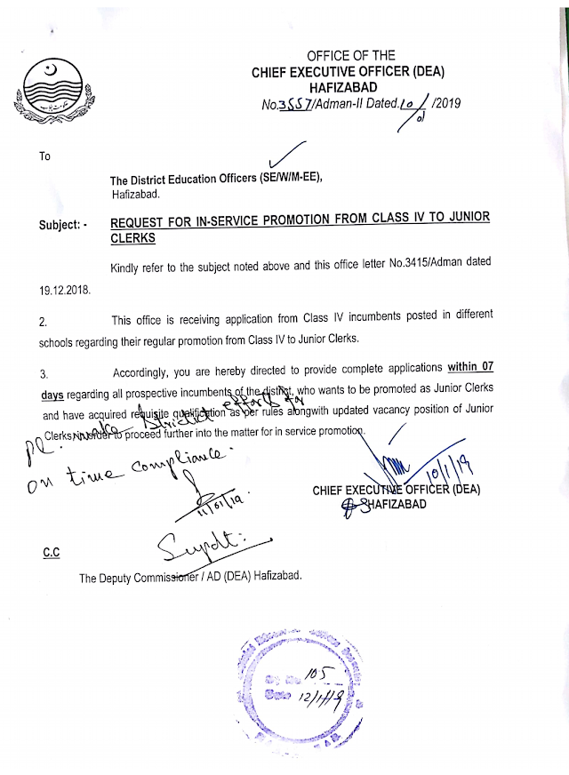 IN-SERVICE PROMOTION OF CLASS-IV EMPLOYEES TO JUNIOR CLERKS IN HAFIZABAD