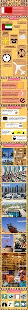 Infographix - Dubai-Travel-Infographic-Facts-about-Dubai-copy.jpg