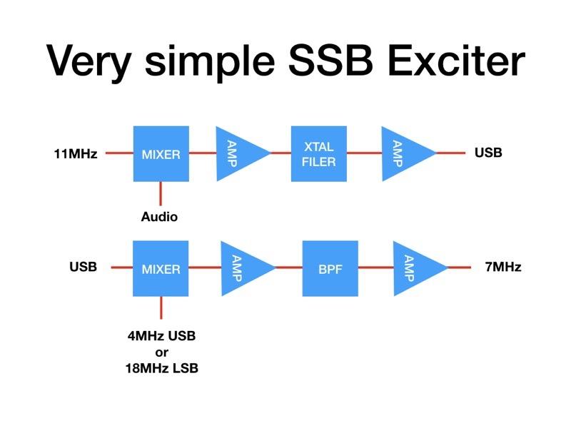 SSB Exciter 002