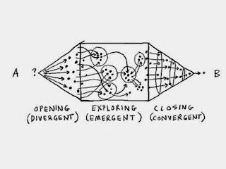 http://www.eoi.es/blogs/embaen/2014/04/28/gestion-de-proyectos-el-cliente-siempre-tiene-la-razon-pero-ayudandolo-a-converger/