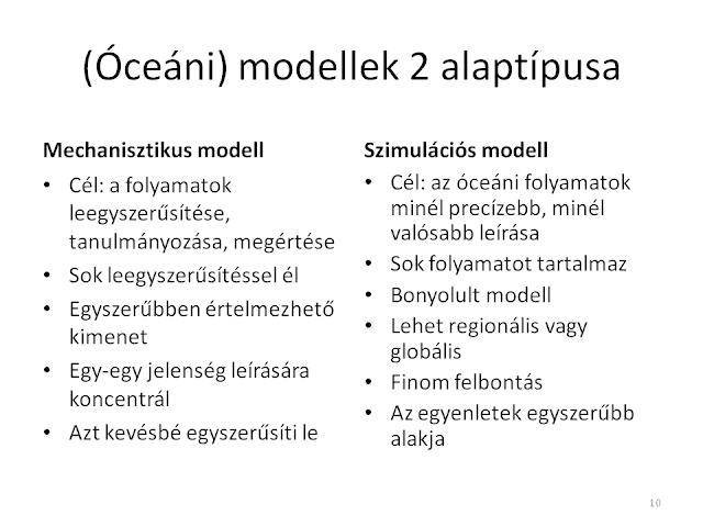 Mechanisztikus és szimulációs modell