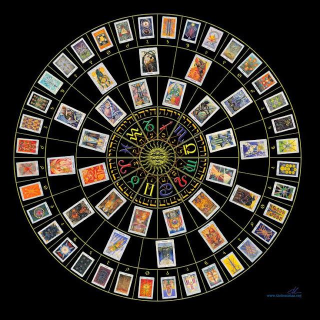 словения россия астрологический прогноз