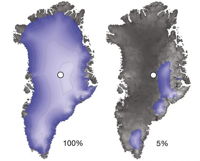 Scientists drilled nearly two miles down through the summit of the Greenland ice sheet (white dot, left), to reach bedrock. Isotopes found in the rock indicate that this site and most of Greenland were nearly ice free (right) during the recent geologic past. Graphic: Schaefer et al., 2016 / Nature