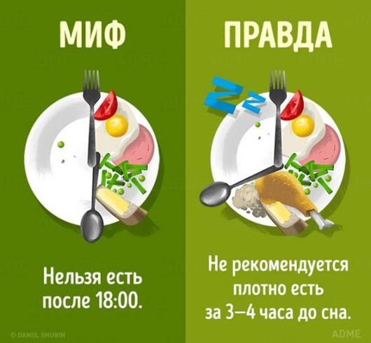 Мифы и правда о здоровом питании