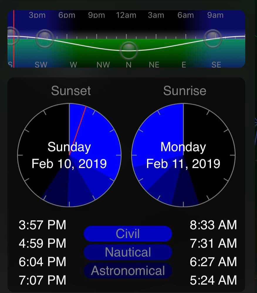Iphone GoSkyWatch app indicates the short daylight hours above the arctic circle (Source: Palmia Observatory)