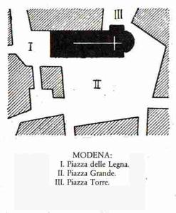 ARCHITECTURE + URBANISM: Camillo Sitte: City Planning