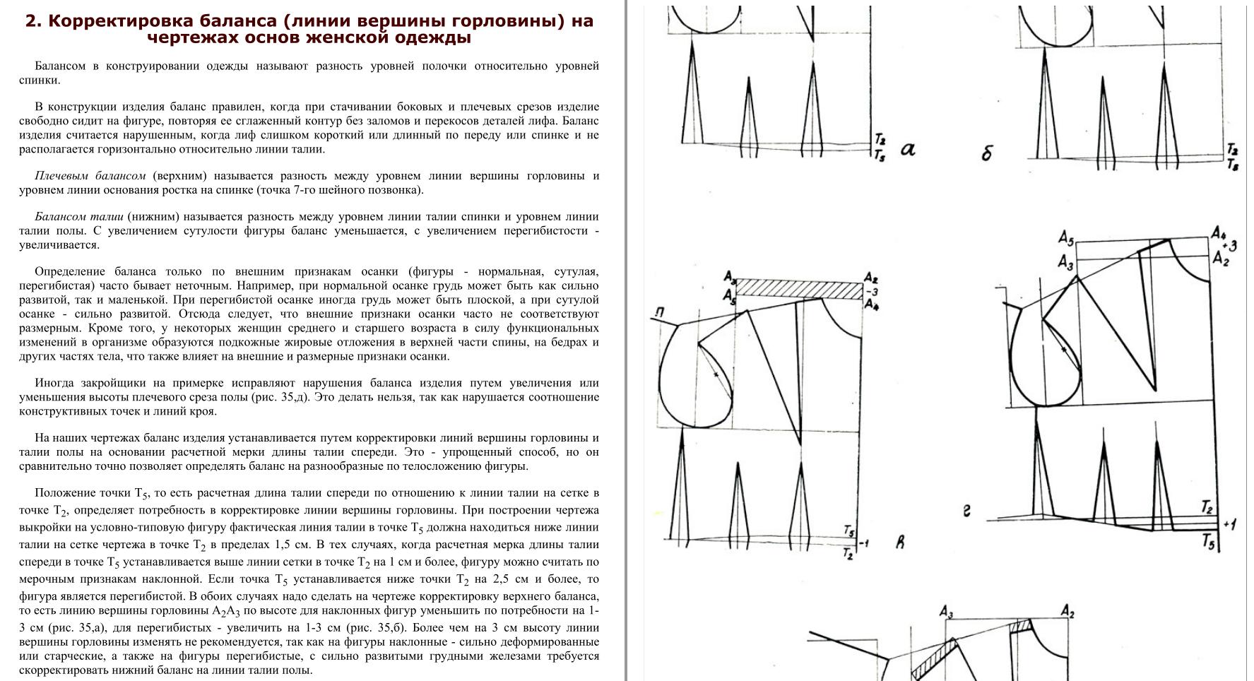 Построение выкройки основы платья по азаровой