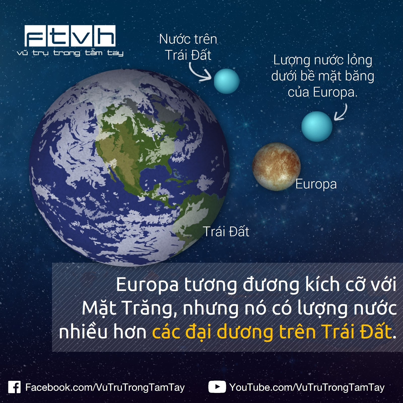 [Ftvh] Vệ tinh Europa của Mộc Tinh còn có nhiều nước hơn tất cả các đại dương trên Trái Đất