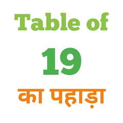 19 Ka Pahada ( 19 का पहाड़ा ) 19 ka pahada in hindi