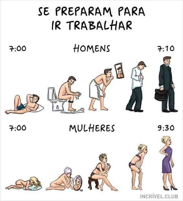 Se preparando para ir trabalhar homem vs mulher