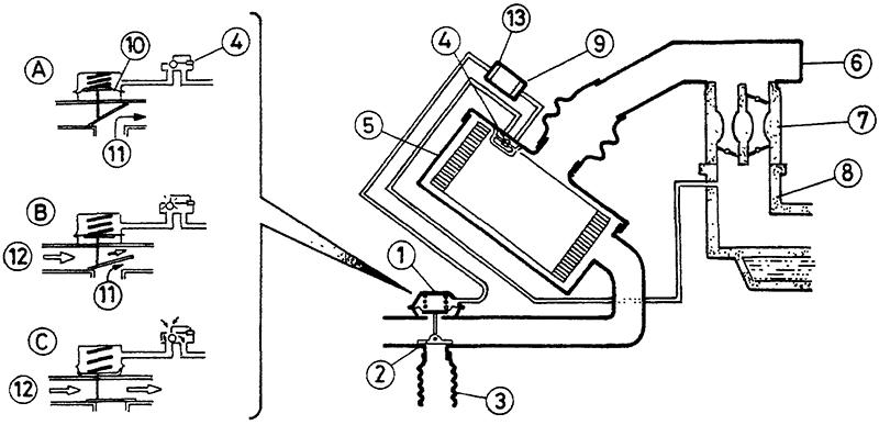Схема системы регулировки температуры забираемого воздуха - Suzuki SJ413