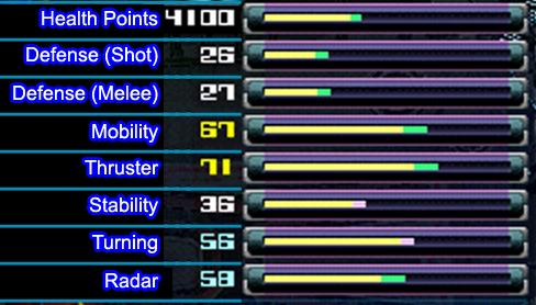Macross 7 VF-19 Kai Excalibur Custom with Sound Booster Statistics