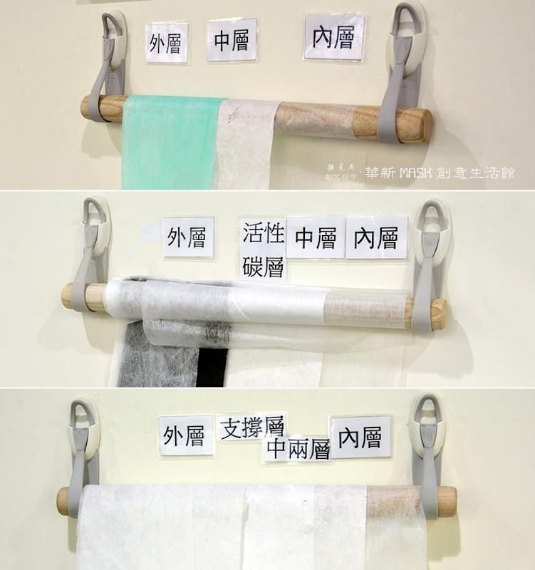 華新MASK創意生活館製程