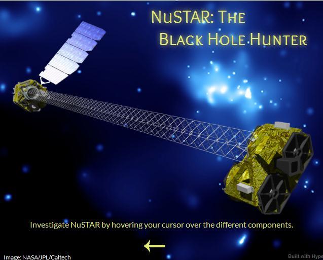 NuStar
