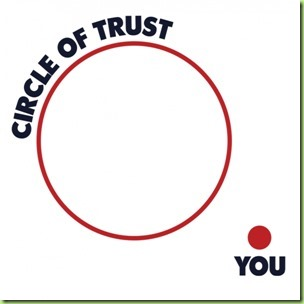 fockers_circle_of_trust_white_large_zedthredz_1_raw_thumb[1]