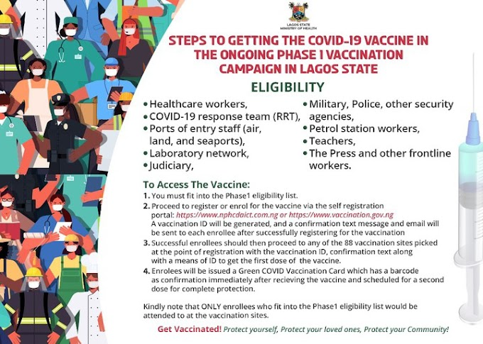 Steps To Getting The COVID-19 Vaccine In Lagos, Phase 1 & List Of Those Eligible