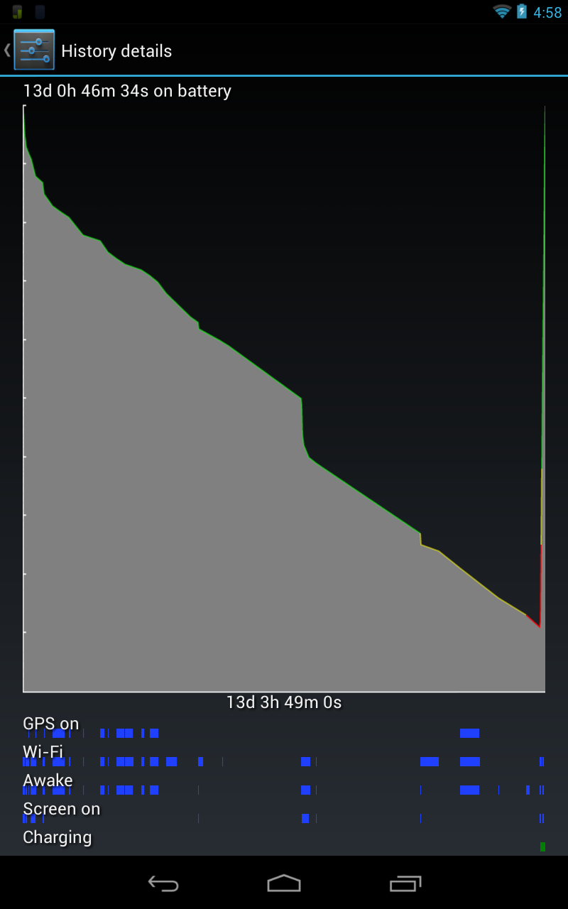 Updating the 2012 Nexus 7 (WiFi-only model) - Google ...