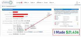 How to Become MILLIONAIRE (Karodapati)