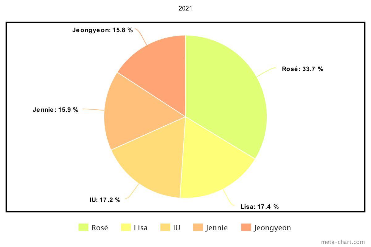 meta-chart - 2021-03-08T150117.572