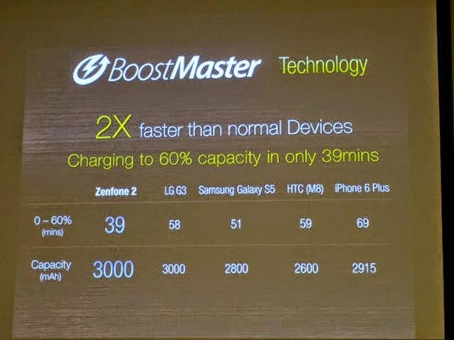 Tốc độ sạc pin của ZenFone 2 nhanh hơn Oppo Find 7 và LG G3 - 68405