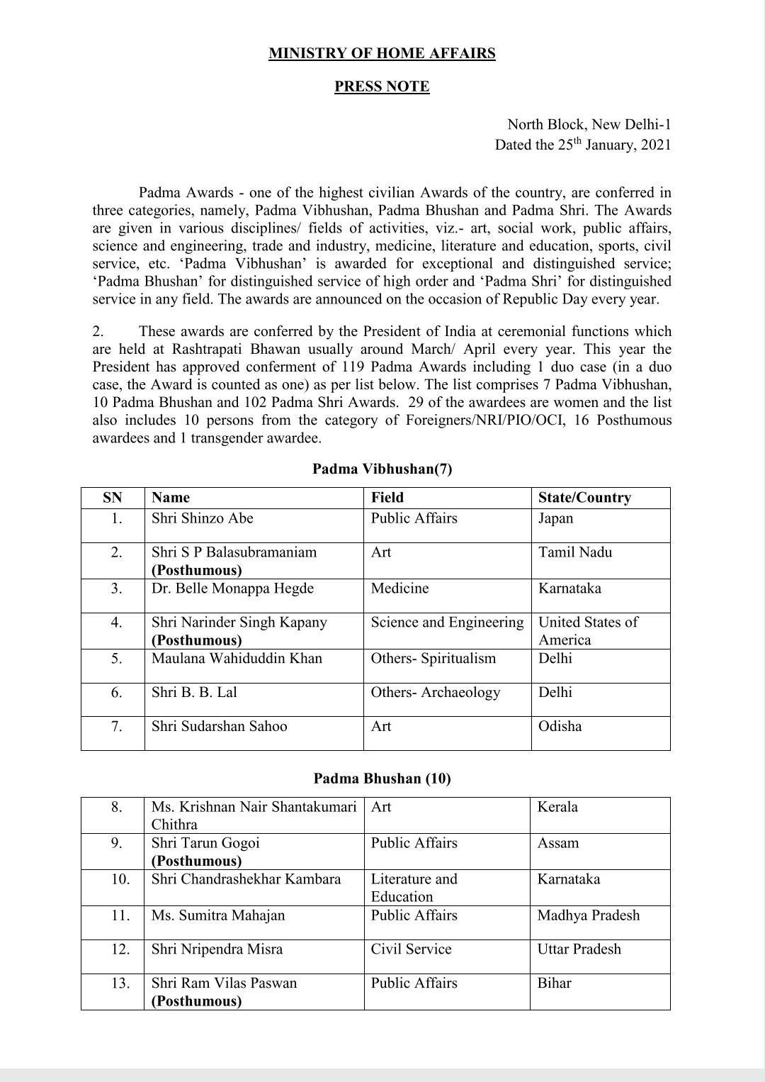 Padma Vibhushan, Padma Bhushan, Padma Shri Awards published by 2021