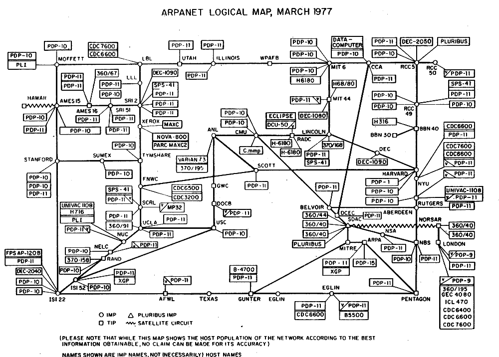 Arpanet logical map 1977