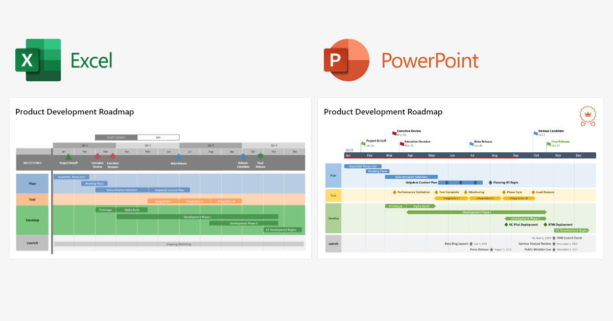 Office Timeline Product Launch Roadmap