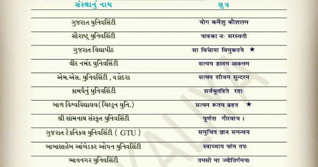 Sansthao Ane Tena Sutro Useful For All on spipa result