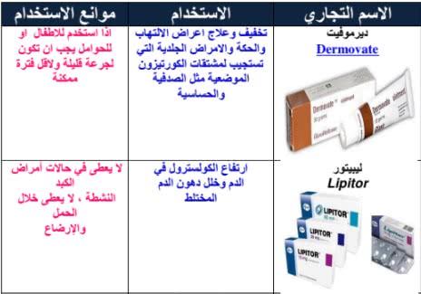 تعلم الأدوية في الصيدلية pdf