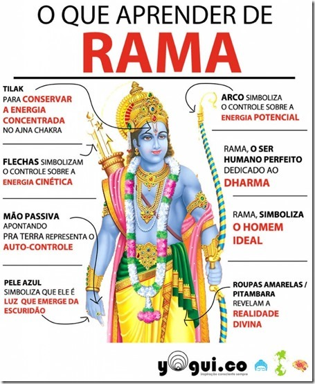 o-que-parender-de-RAMA-1-839x1024