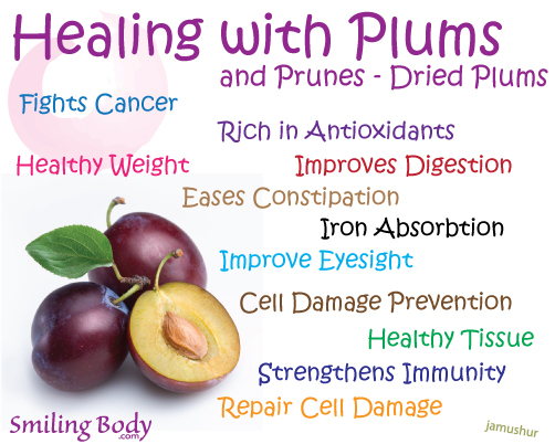 Healing with Plums & Prunes | Smiling Body