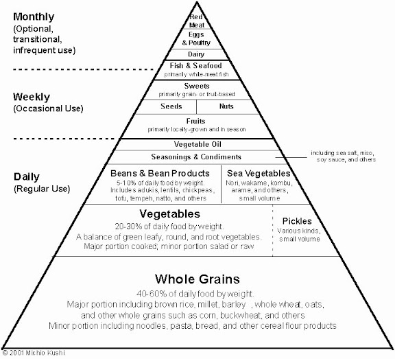 [pyramid]