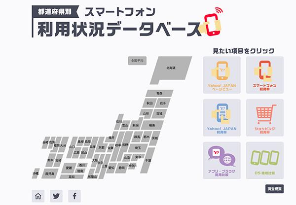 都道府県別スマートフォン利用状況データベース