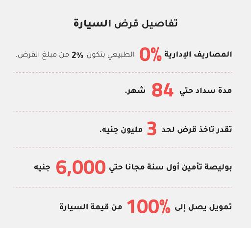 أرخص قرض سيارة في مصر 2021