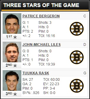 03/03/2016 - Blackhawks @ Bruins Three Stars of the Game